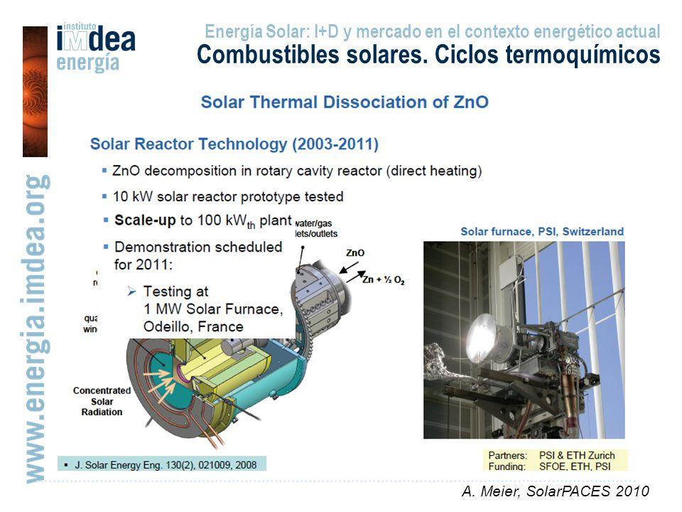Combustibles solares. Ciclos termoquímicos