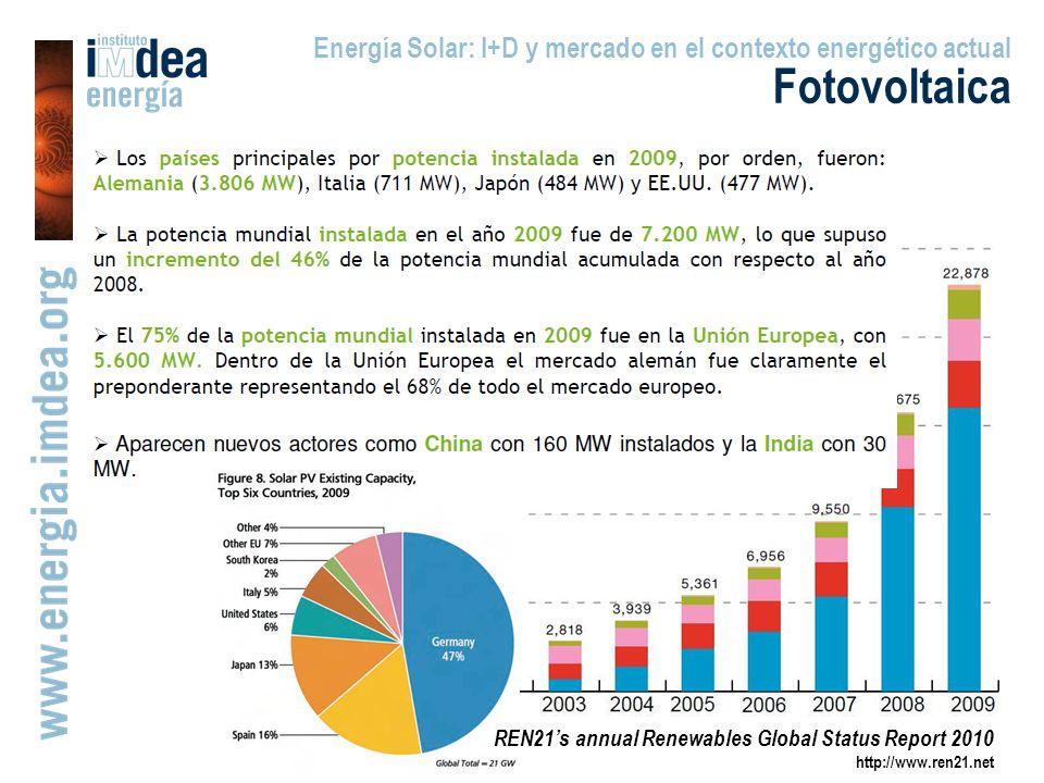 Energía Solar: I+D y mercado en el contexto energético actual