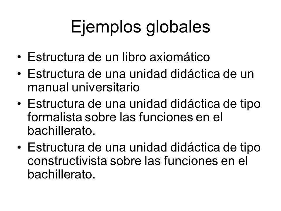 Ejemplos globales Estructura de un libro axiomático