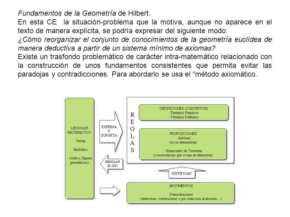 Fundamentos de la Geometría de Hilbert.