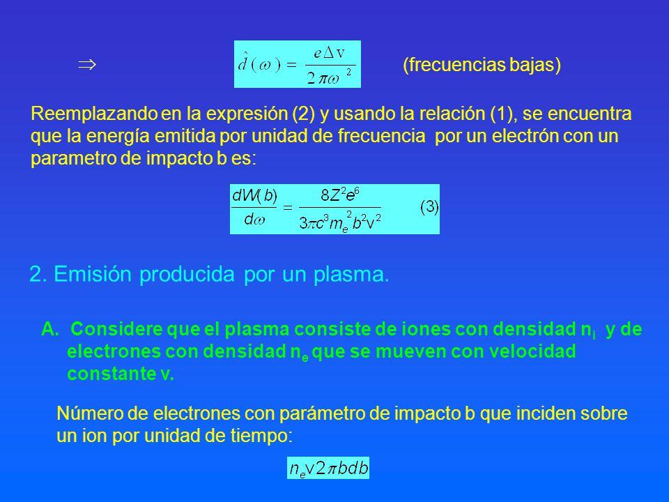 2. Emisión producida por un plasma.