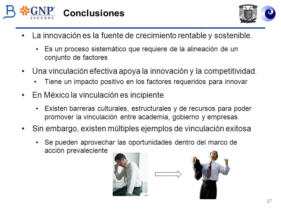 Conclusiones La innovación es la fuente de crecimiento rentable y sostenible.
