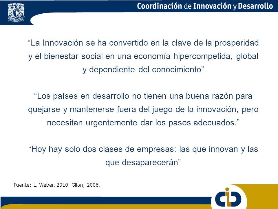 La Innovación se ha convertido en la clave de la prosperidad y el bienestar social en una economía hipercompetida, global y dependiente del conocimiento