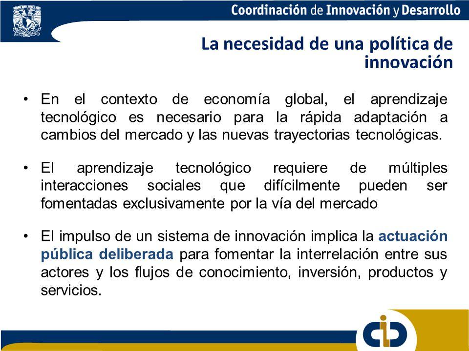 La necesidad de una política de innovación