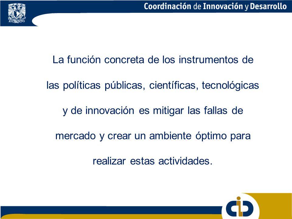 La función concreta de los instrumentos de las políticas públicas, científicas, tecnológicas y de innovación es mitigar las fallas de mercado y crear un ambiente óptimo para realizar estas actividades.