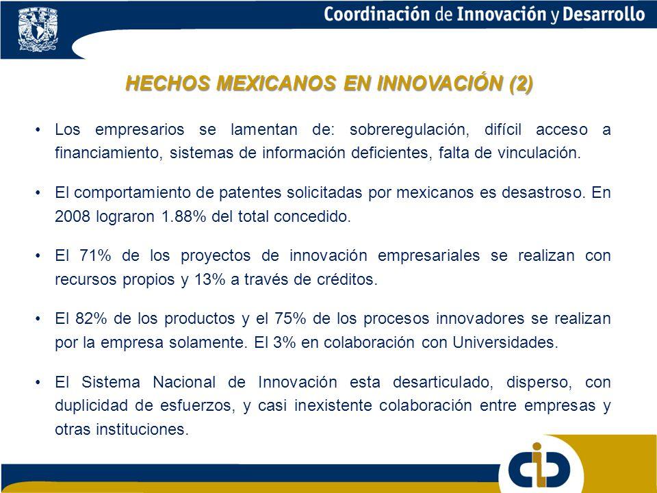 HECHOS MEXICANOS EN INNOVACIÓN (2)