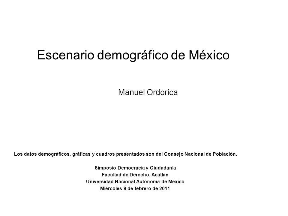 Escenario demográfico de México