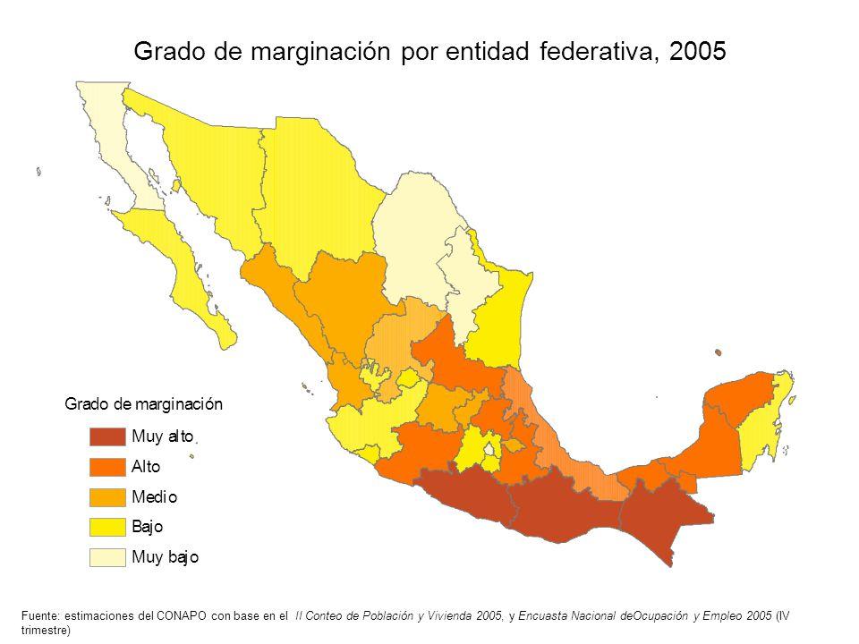 Grado de marginación por entidad federativa, 2005