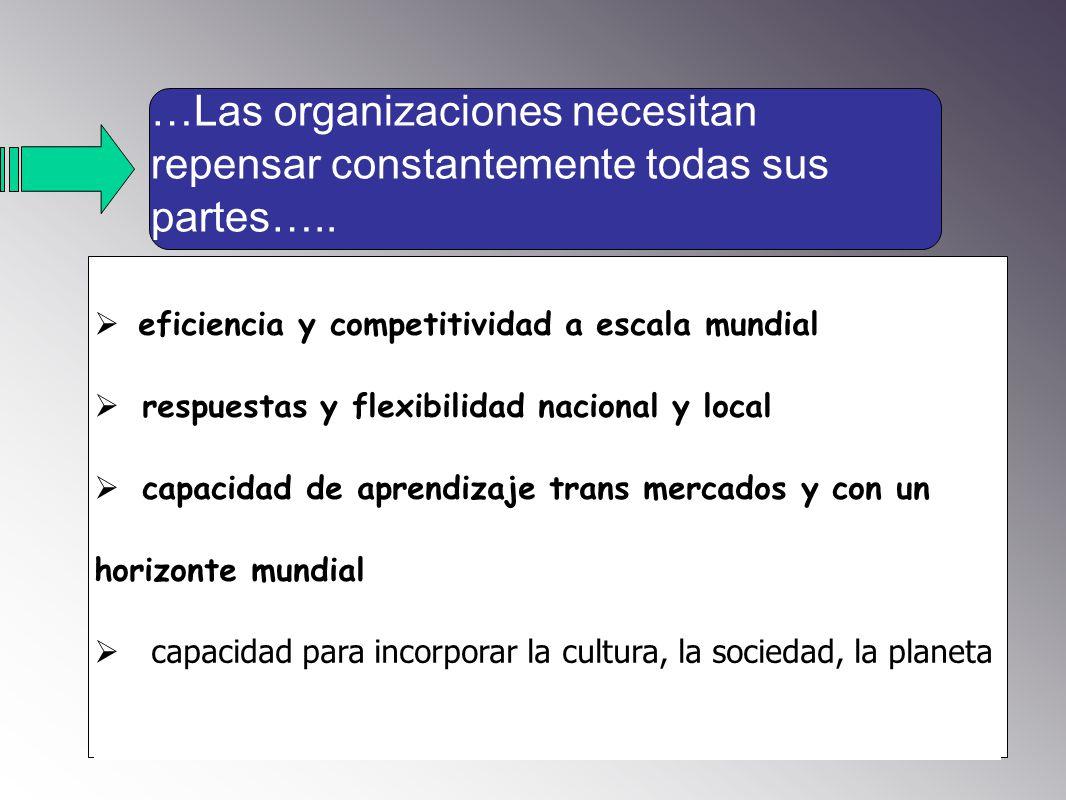 …Las organizaciones necesitan repensar constantemente todas sus partes…..