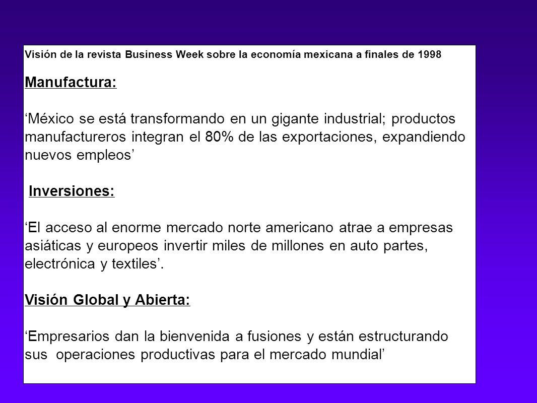 Visión Global y Abierta: