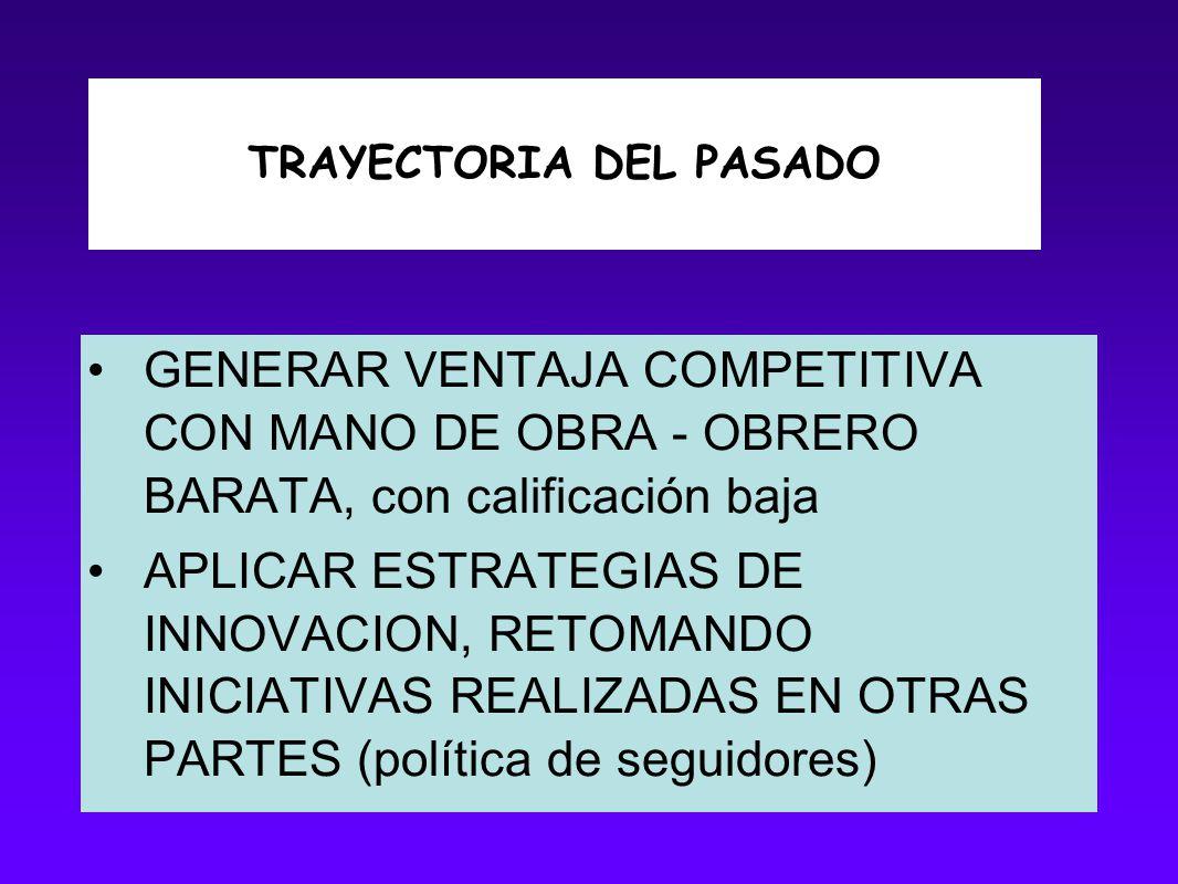 TRAYECTORIA DEL PASADO
