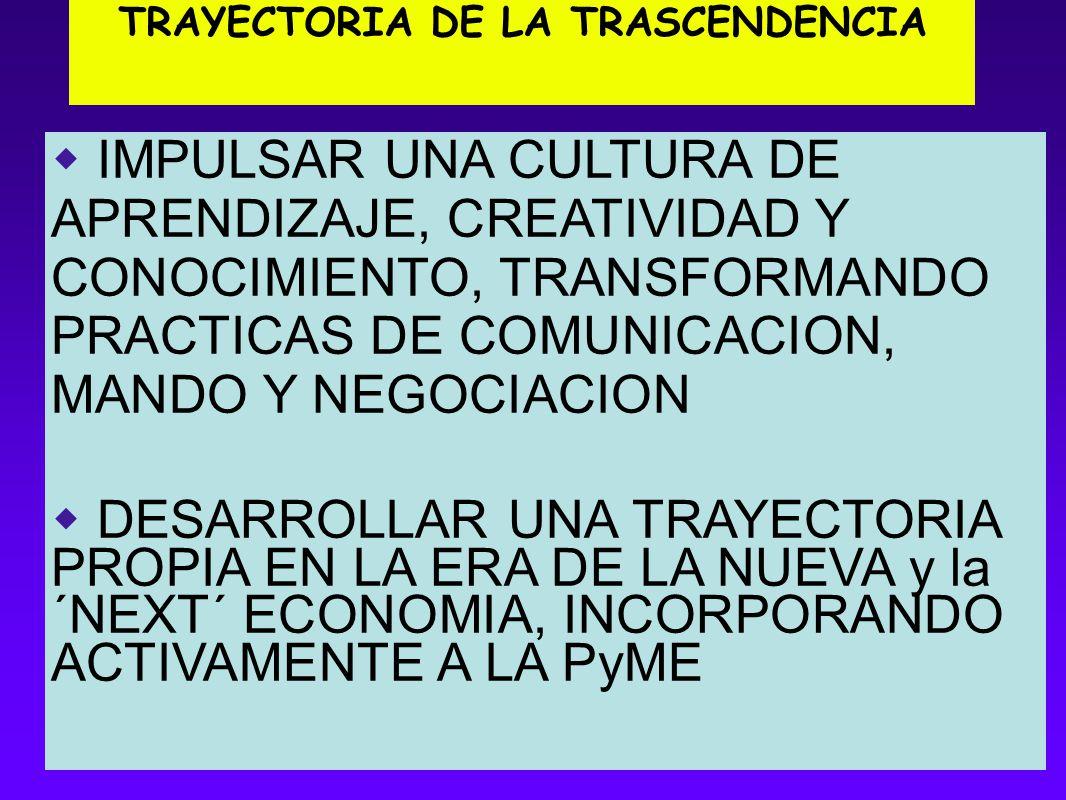 TRAYECTORIA DE LA TRASCENDENCIA