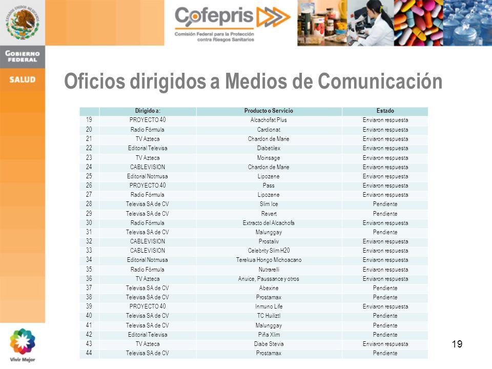 Oficios dirigidos a Medios de Comunicación