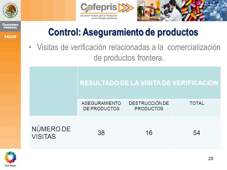 Control: Aseguramiento de productos