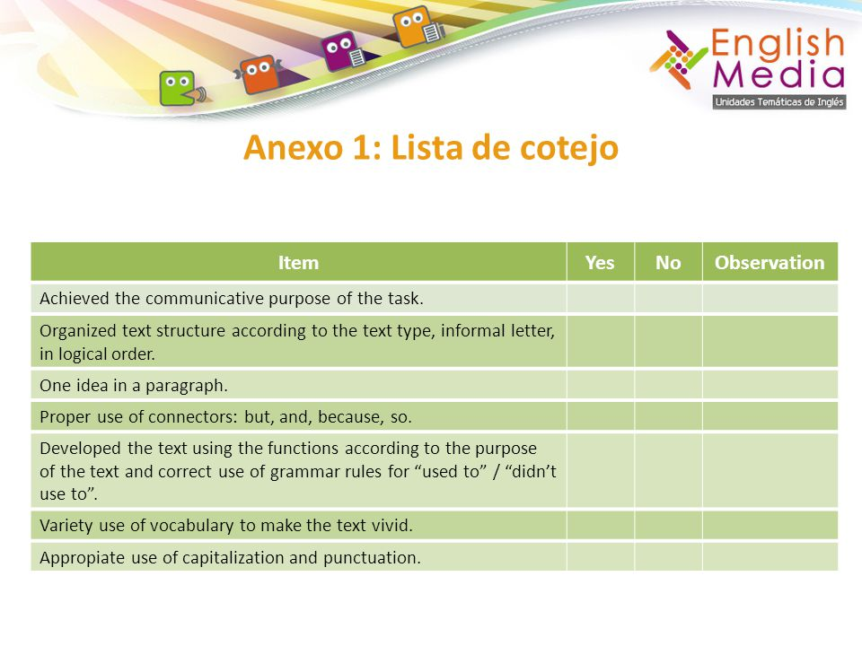 Anexo 1: Lista de cotejo Item Yes No Observation