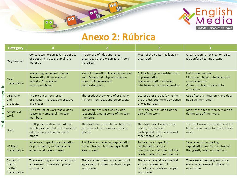 Anexo 2: Rúbrica Category 4 3 2 1 Rúbrica para el proyecto