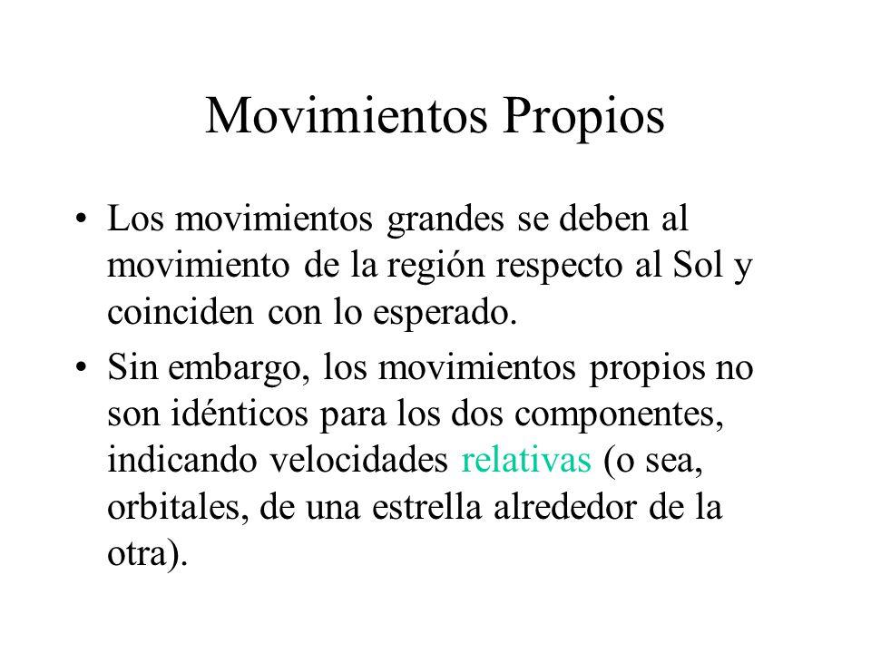 Movimientos Propios Los movimientos grandes se deben al movimiento de la región respecto al Sol y coinciden con lo esperado.