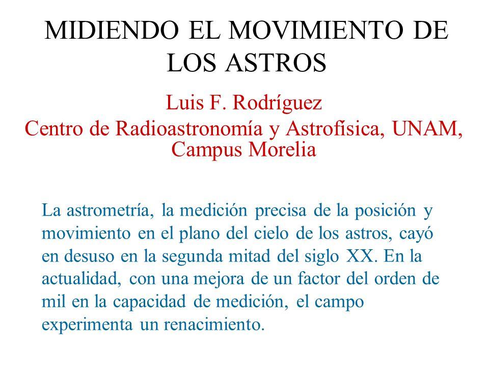 MIDIENDO EL MOVIMIENTO DE LOS ASTROS