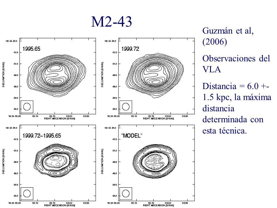 M2-43 Guzmán et al, (2006) Observaciones del VLA