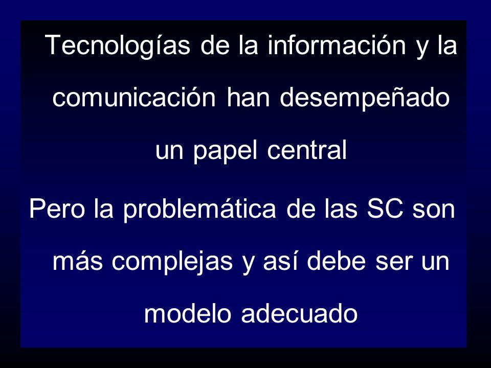 Tecnologías de la información y la comunicación han desempeñado un papel central