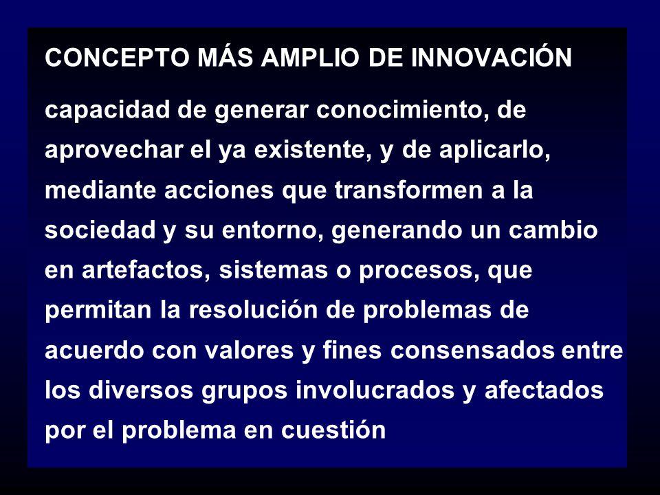 CONCEPTO MÁS AMPLIO DE INNOVACIÓN