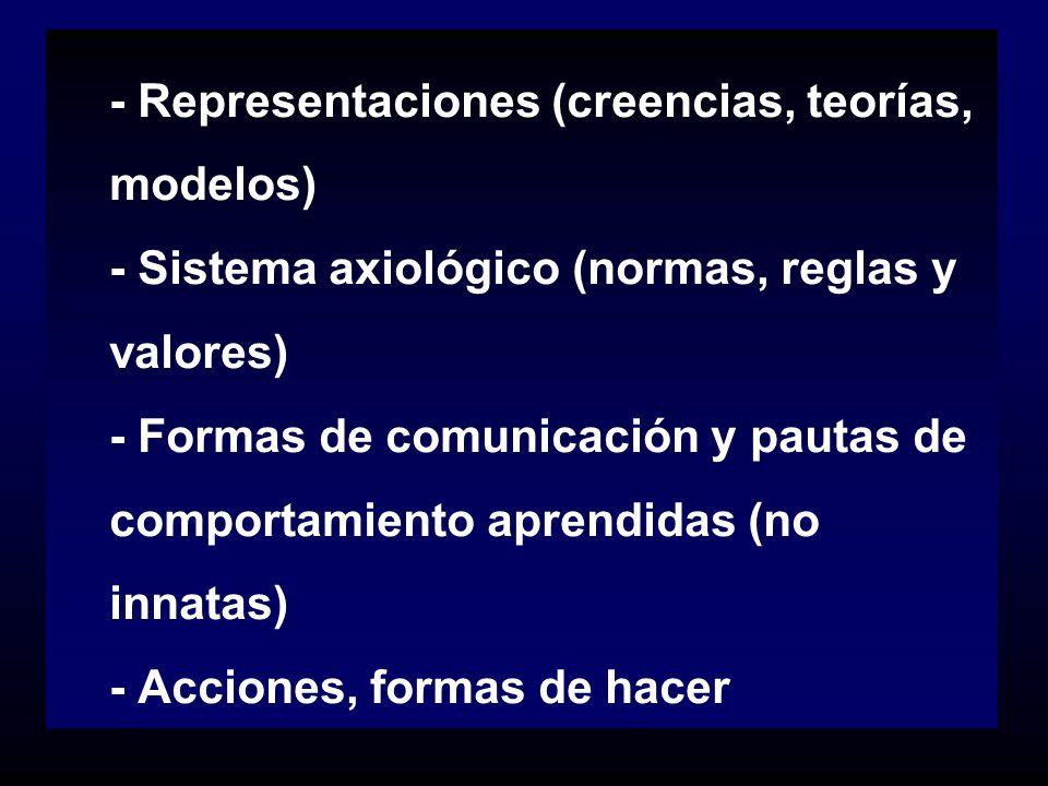 - Representaciones (creencias, teorías, modelos) - Sistema axiológico (normas, reglas y valores) - Formas de comunicación y pautas de comportamiento aprendidas (no innatas) - Acciones, formas de hacer