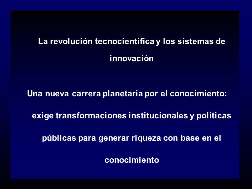 La revolución tecnocientífica y los sistemas de innovación