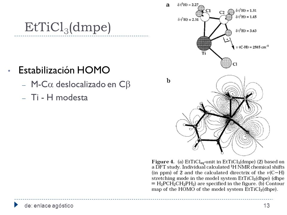 EtTiCl3(dmpe) Estabilización HOMO M-Cdeslocalizado en C