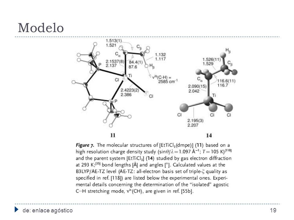 Modelo de: enlace agóstico