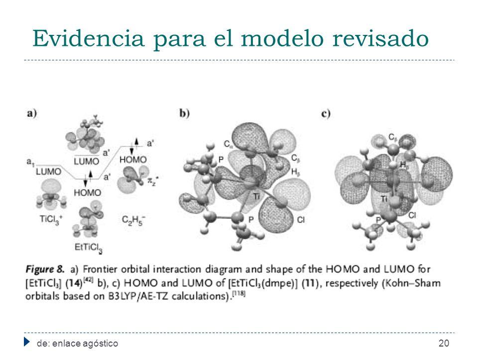 Evidencia para el modelo revisado
