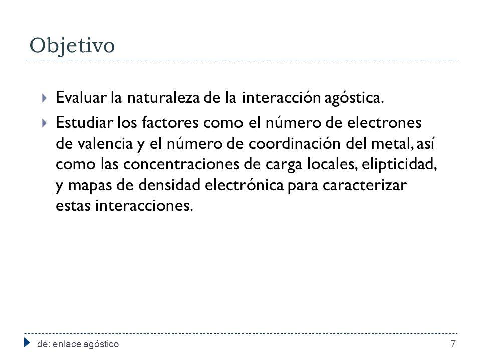 Objetivo Evaluar la naturaleza de la interacción agóstica.