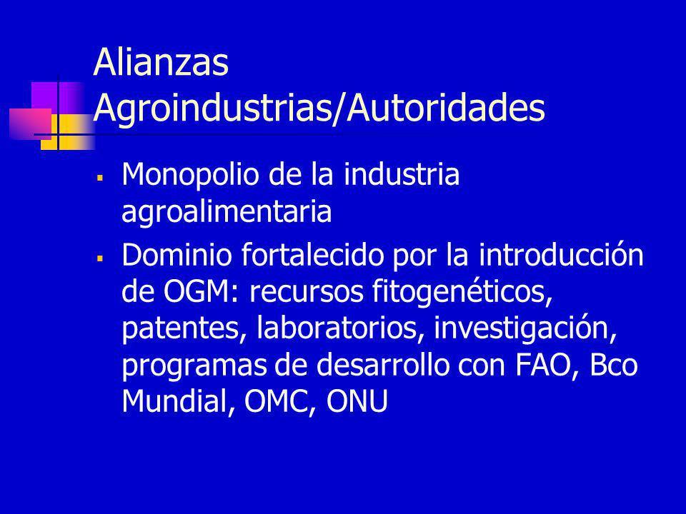 Alianzas Agroindustrias/Autoridades
