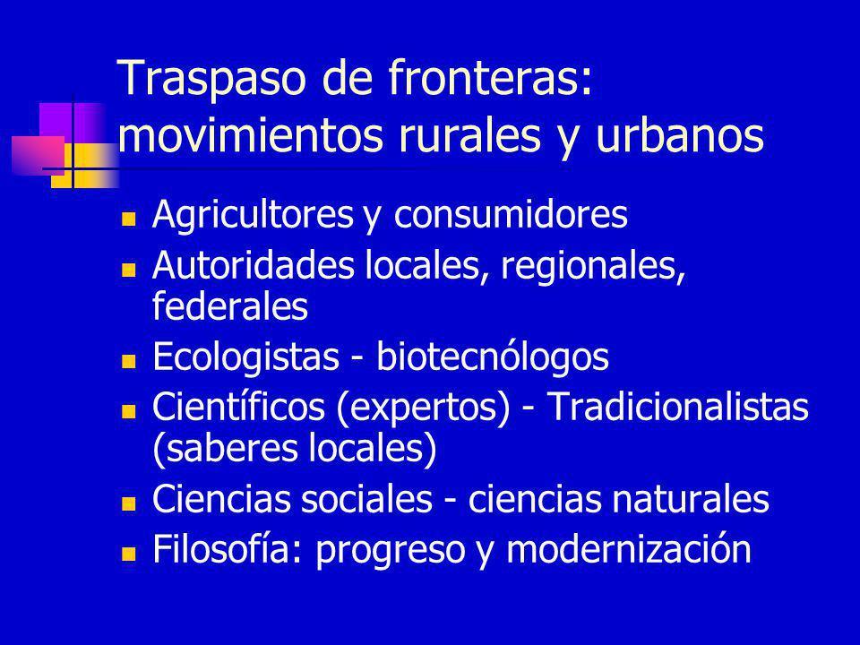 Traspaso de fronteras: movimientos rurales y urbanos