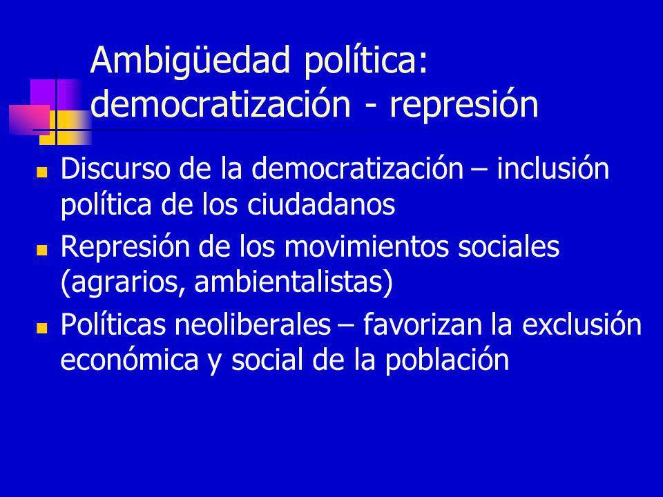 Ambigüedad política: democratización - represión