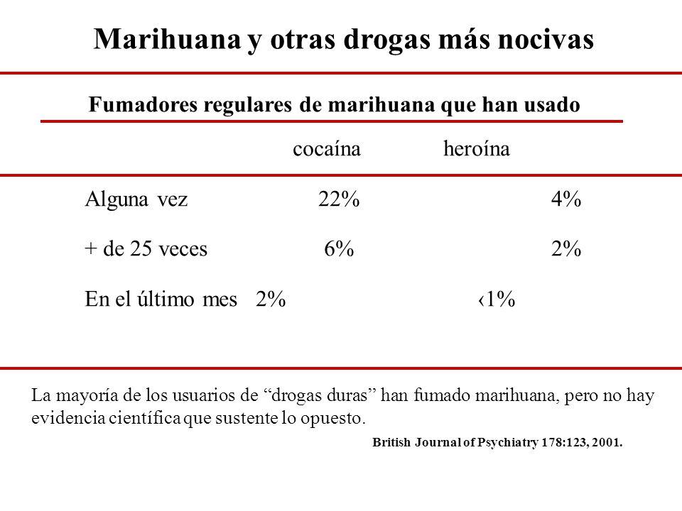 Marihuana y otras drogas más nocivas