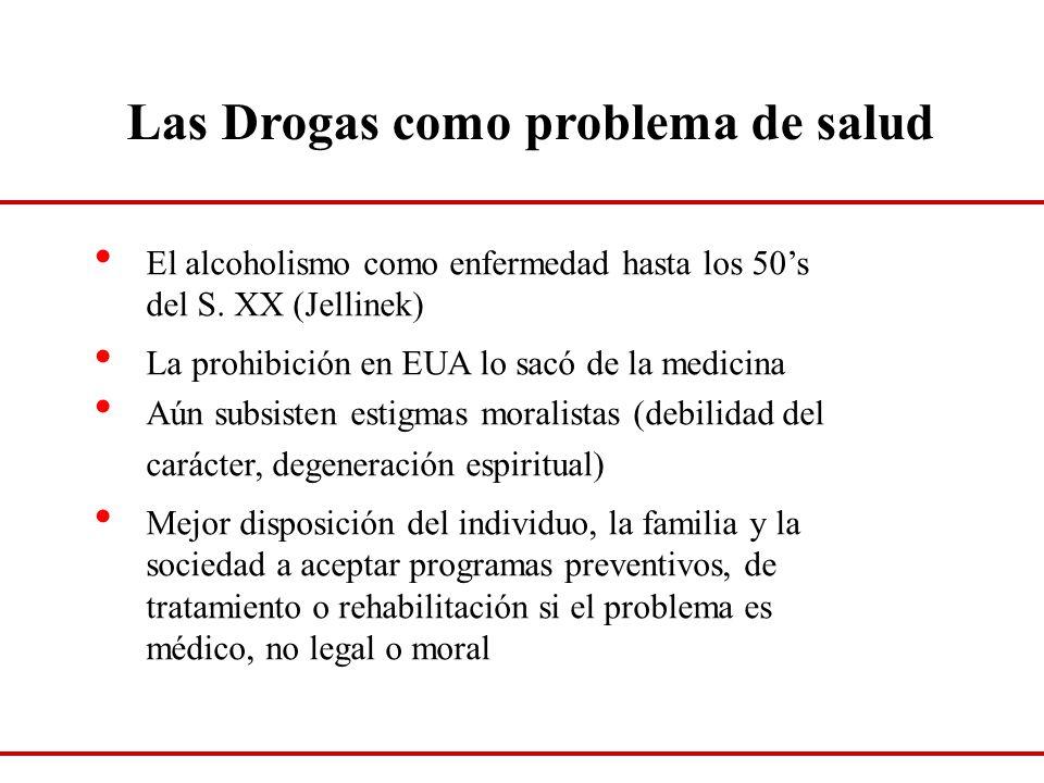 Las Drogas como problema de salud