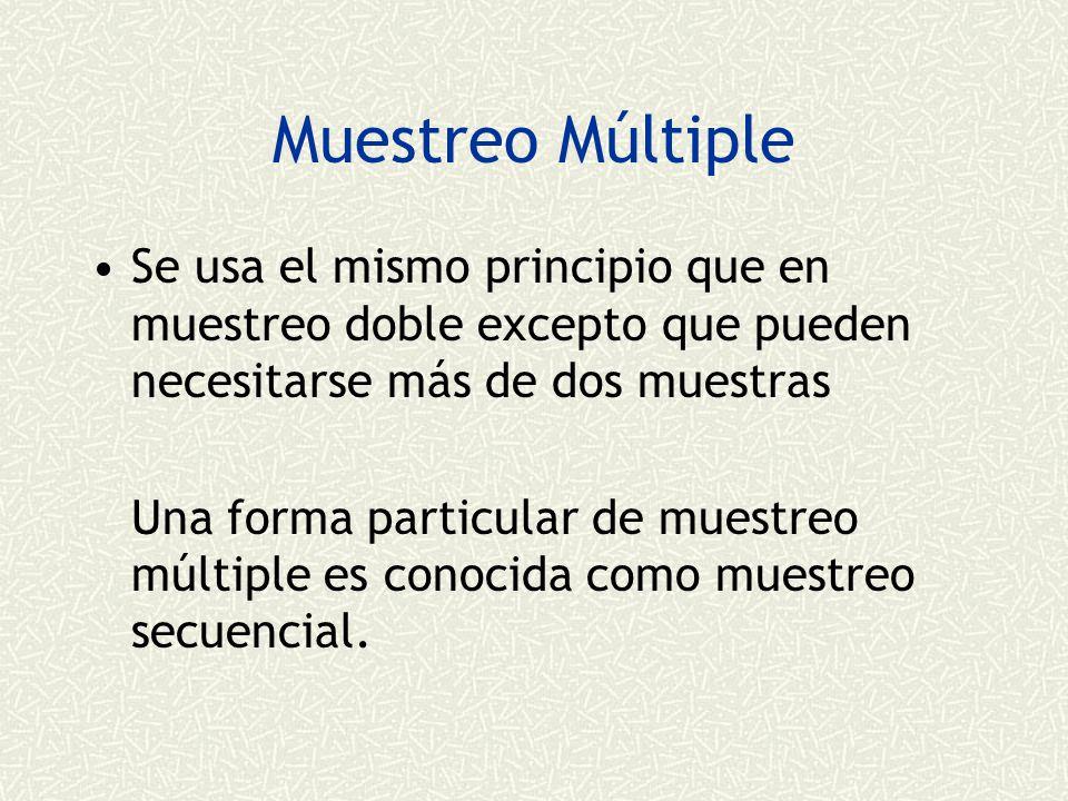 Muestreo Múltiple Se usa el mismo principio que en muestreo doble excepto que pueden necesitarse más de dos muestras.