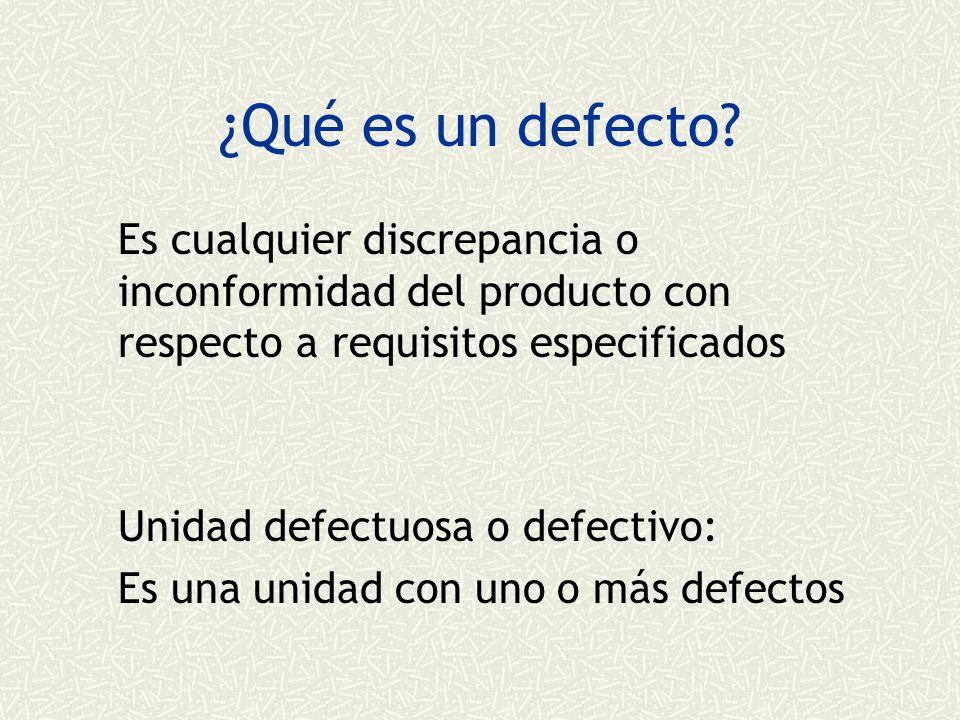 ¿Qué es un defecto Es cualquier discrepancia o inconformidad del producto con respecto a requisitos especificados.