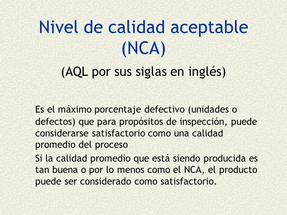Nivel de calidad aceptable (NCA)