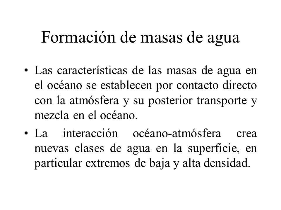 Formación de masas de agua