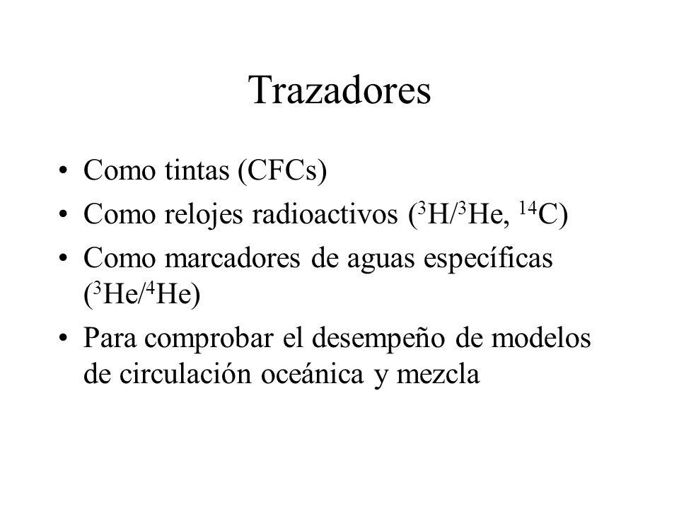 Trazadores Como tintas (CFCs) Como relojes radioactivos (3H/3He, 14C)