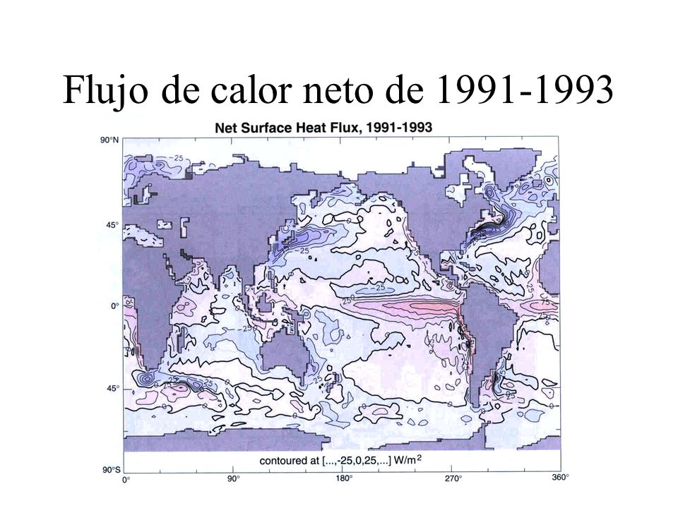 Flujo de calor neto de 1991-1993