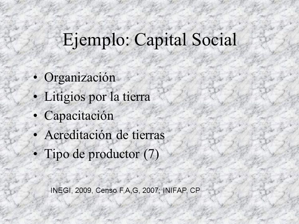 Ejemplo: Capital Social