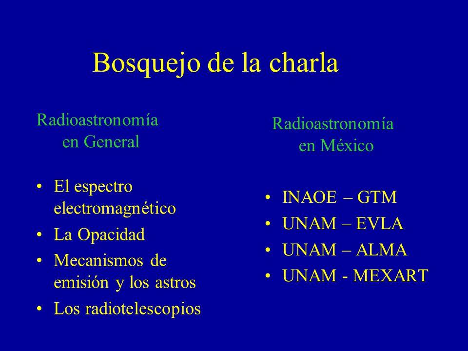 Bosquejo de la charla Radioastronomía Radioastronomía en General