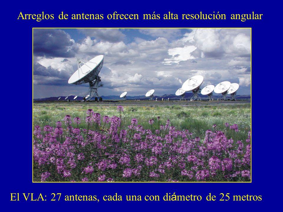 Arreglos de antenas ofrecen más alta resolución angular