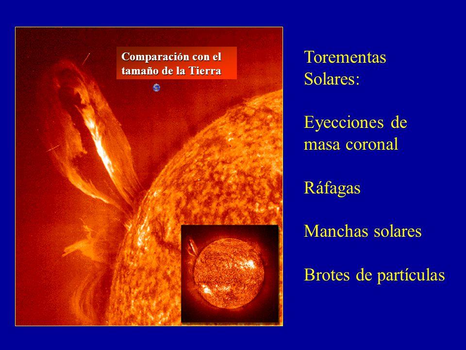 Torementas Solares: Eyecciones de masa coronal Ráfagas Manchas solares