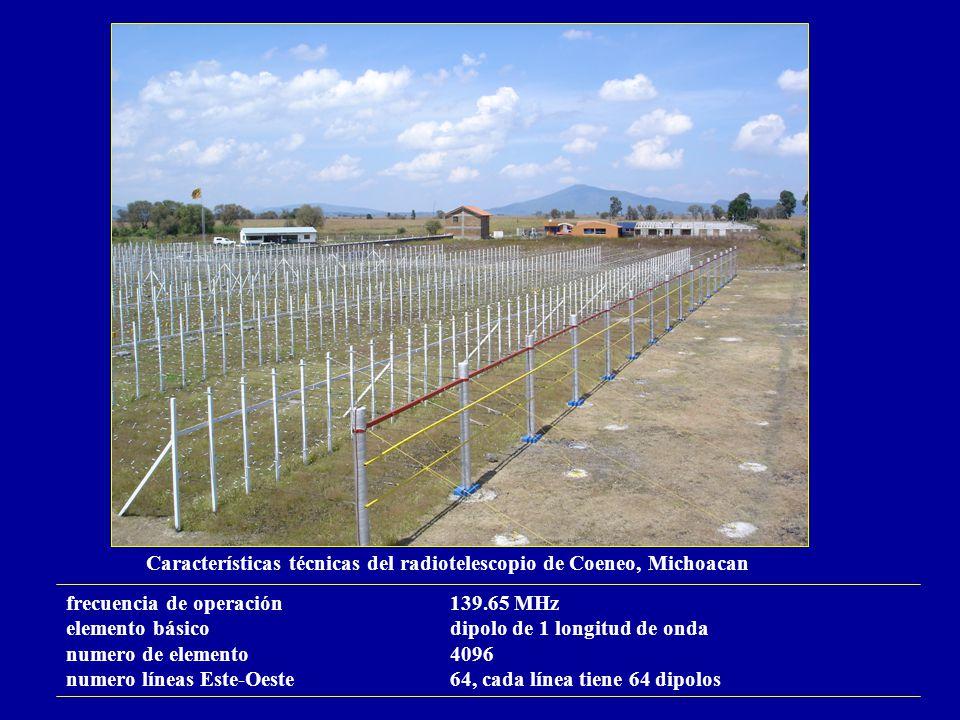 Características técnicas del radiotelescopio de Coeneo, Michoacan