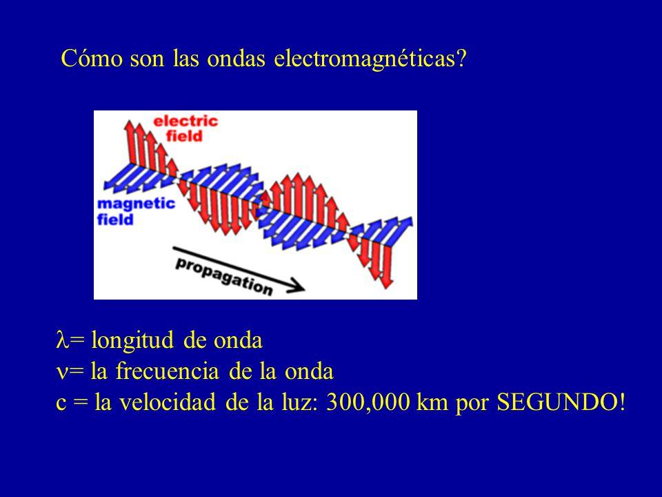 Cómo son las ondas electromagnéticas