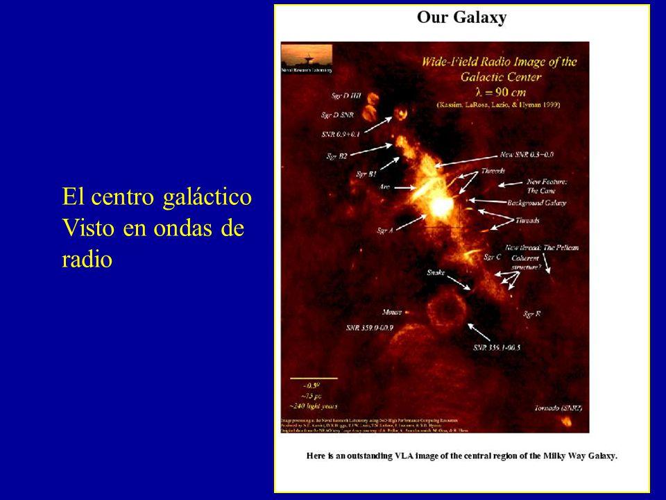 El centro galáctico Visto en ondas de radio