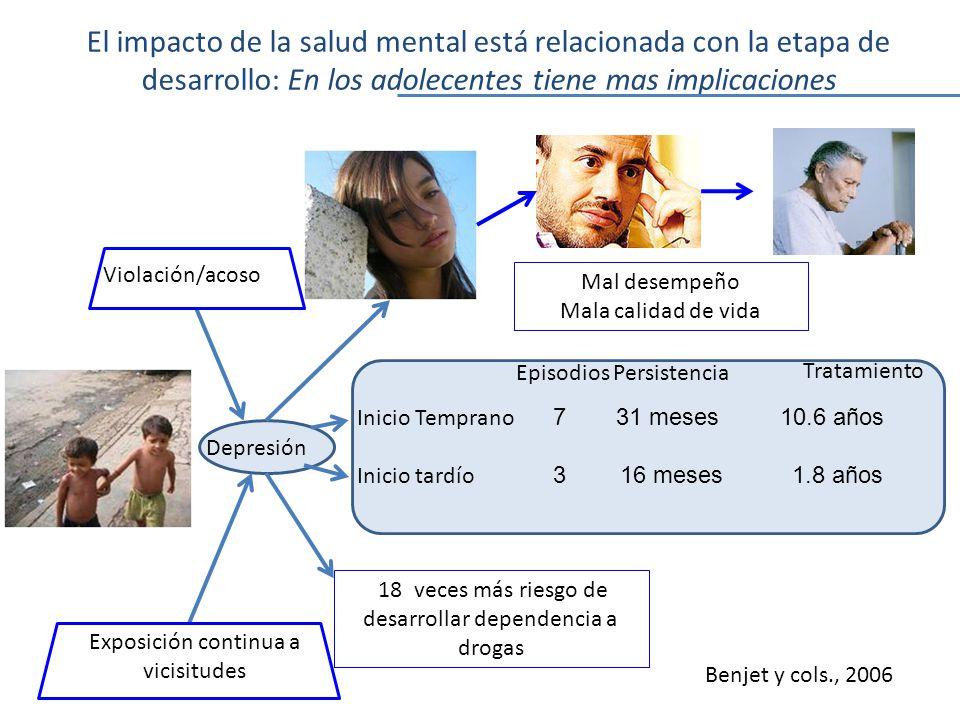El impacto de la salud mental está relacionada con la etapa de desarrollo: En los adolecentes tiene mas implicaciones